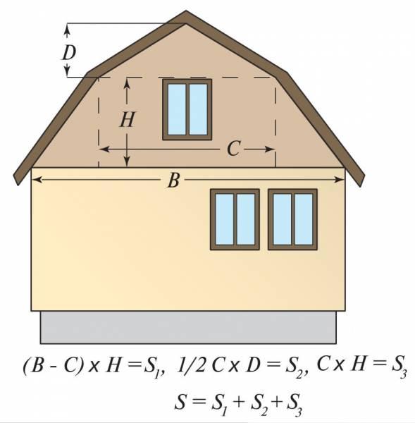 Сайдинг – расчет нужного количества материалов для облицовка дома