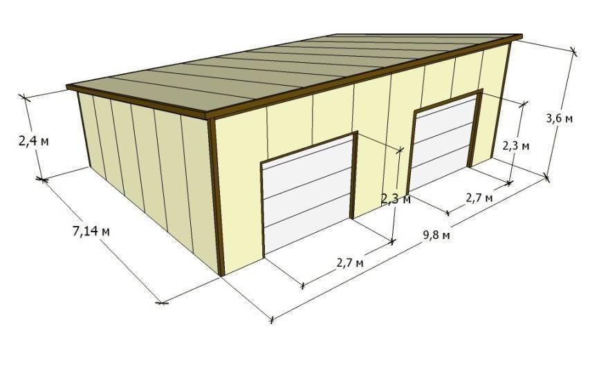 Как правильно построить гараж из сэндвич панелей своими руками?