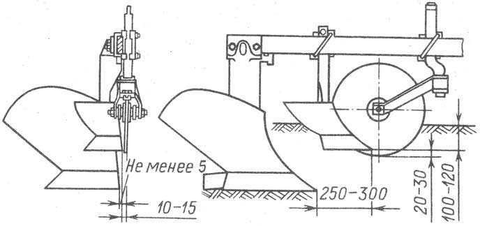 Самодельный плуг: разработка, проектирование и технические рекомендации по постройке