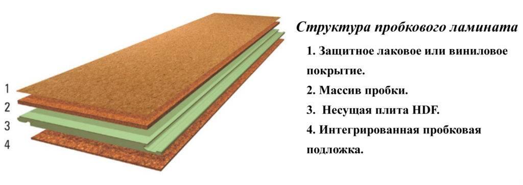 Пробковые клеевые полы. монтаж пробкового клеевого пола | opolax.ru