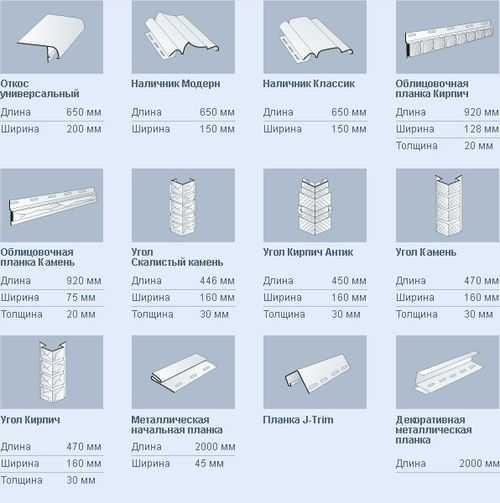 Потолочный плинтус для пвх панелей: как крепить уголок для пластиковых панелей, угол, пластиковый плинтус на потолок, монтаж