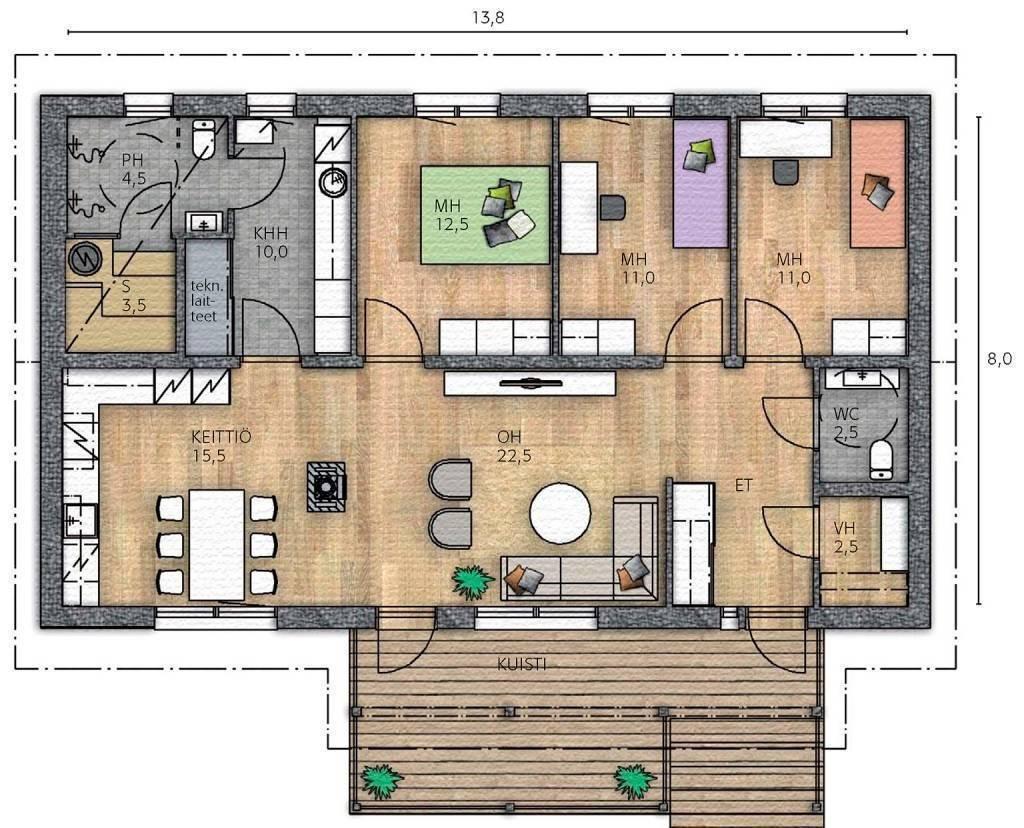 Как выбирать оптимальную площадь и планировку квартиры в новостройке? — pr-flat.ru