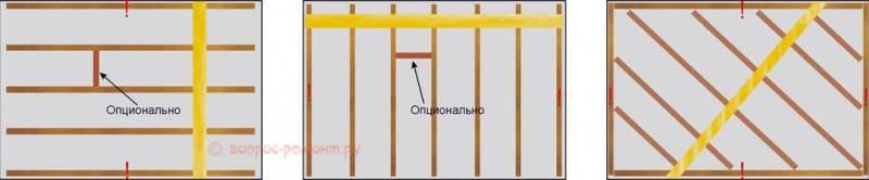 Как выполнить монтаж вагонки своими руками: пошаговая инструкция: Обзор Экологичной отделки дома