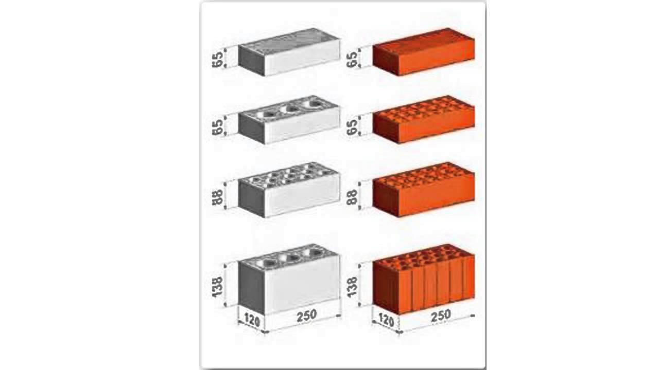 Технические Характеристики силикатного кирпича: состав и область его применения - Советы