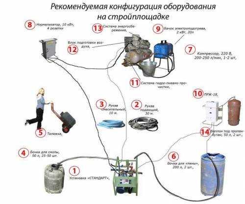 Переработка пластика в домашних условиях: описание процесса утилизации, видео о том, как измельчить пластик в гранулы дома, оборудование и условия