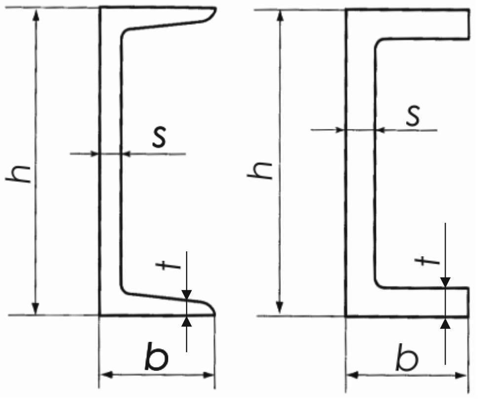 Что такое швеллер: сортамент, характеристики, сферы применения