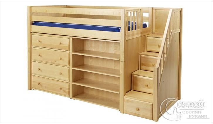 Детская кровать чердак своими руками, фото идей, чертежи и схемы