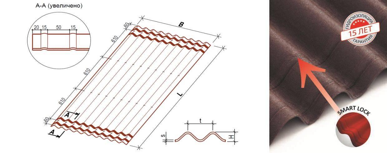 Укладка ондулина: разметка листа, свойства и грамотное использование материала (90 фото-идей) – строительный портал – strojka-gid.ru