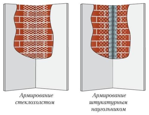 Как выровнять угол стены и сделать ровыне внутренние или наружные поверхности из бетона, дерева или железобетона: варианты, как вывести ровный угол в 90 градусов, примеры и советы