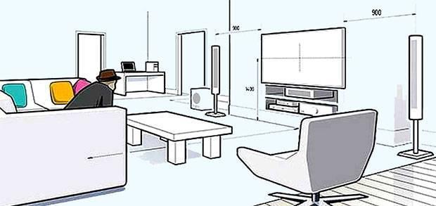 На какой высоте вешать телевизор на стену: в спальне, гостиной, зале, кухне перед кроватью или напротив дивана