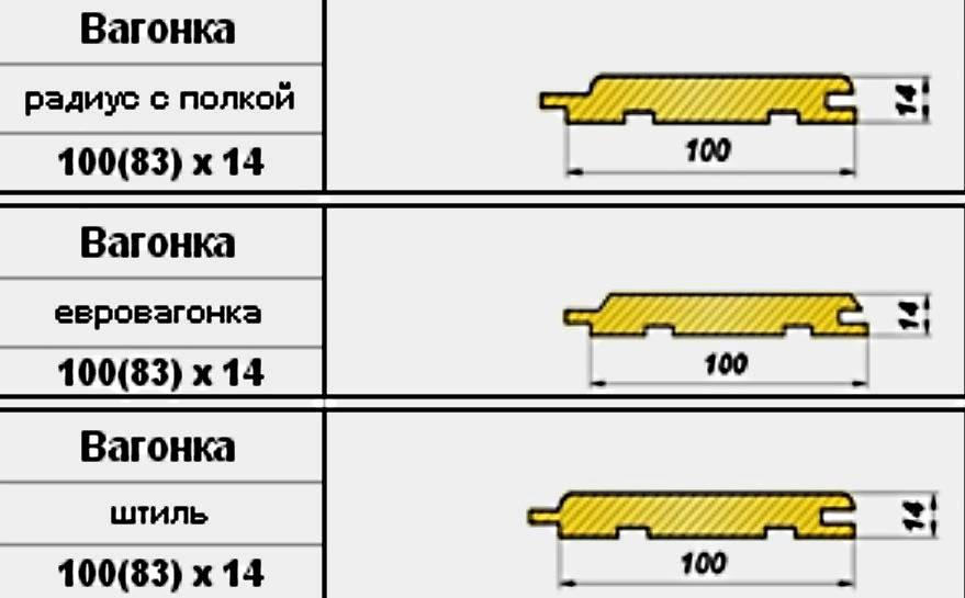 Сколько досок в кубе - онлайн калькулятор быстрого расчета + формулы