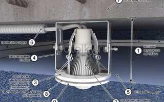 Как заменить светодиодную лампу в точечном светильнике в натяжном потолке