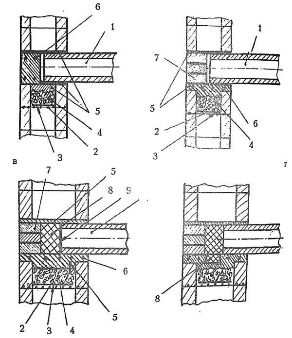 Анкера по бетону (болты): типы и виды, а так же способы их крепления и монтажа в пенобетон и газобетон