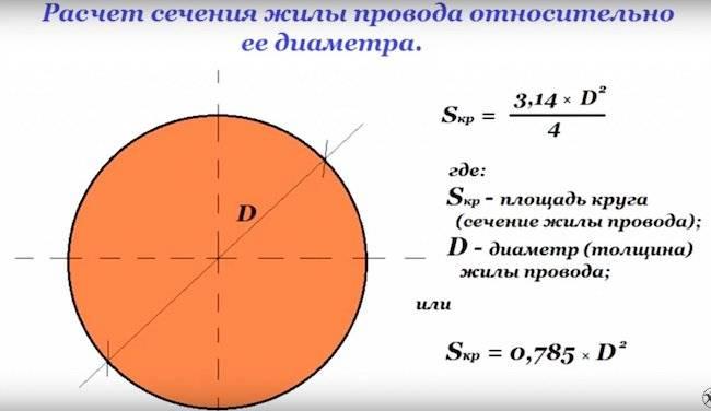 В каком соотношении находятся диаметр провода и его сечение