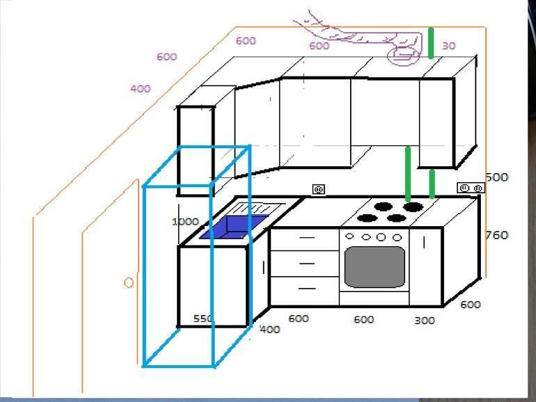 Куда обращаться, чтобы подключить газовую плиту в доме или квартире? ответ здесь!