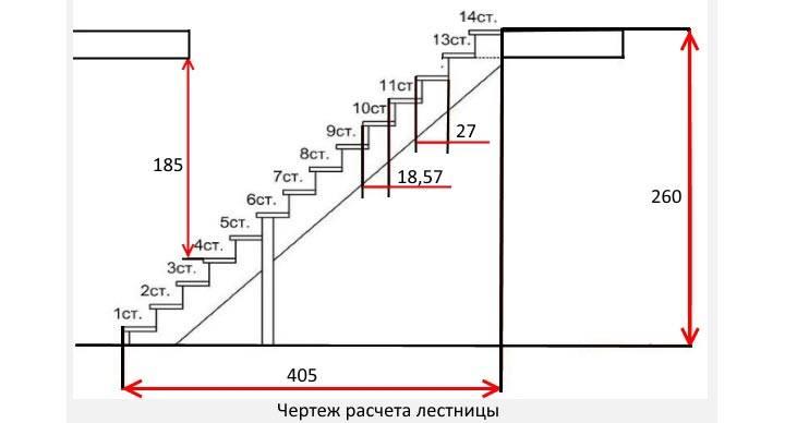 Металлическая поворотная лестница: чертежи конструкций с забежными ступенями на второй этаж, варианты с поворотом на 90 градусов