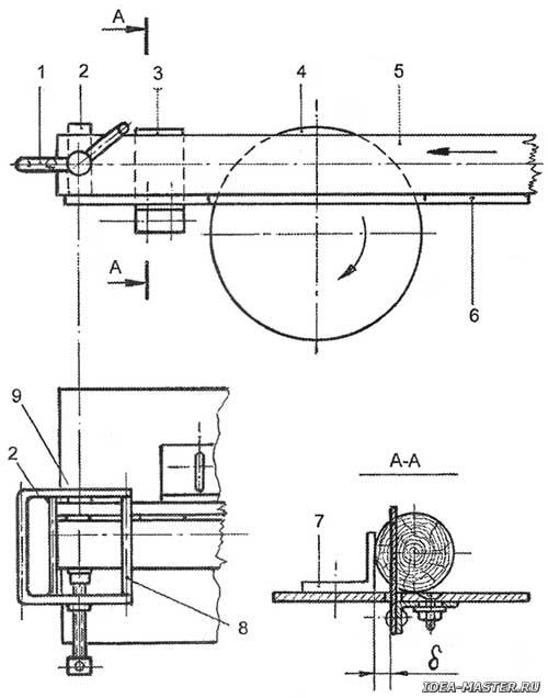 Как своими руками сделать циркулярку из ручной дисковой пилы: чертежи, пошаговое руководство
