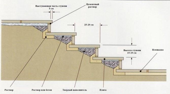 Плитка для лестницы в доме: критерии выбора (+56 фото)?