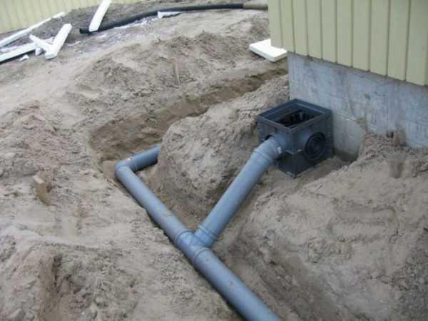 Дренаж фундамента: как отвести воду, порядок устройства