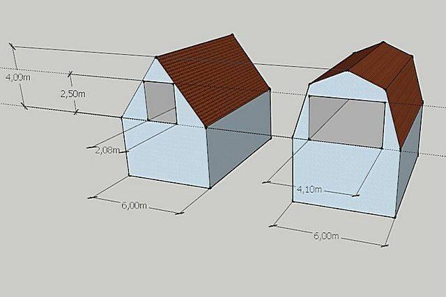 Ломаная крыша стропильная система расчет с размерами - клуб мастеров