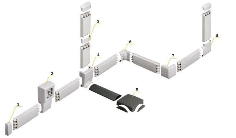 Классификация кабель-каналов: размеры, выбор параметров