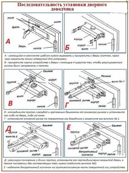 Как установить доводчик на дверь – правила и видео