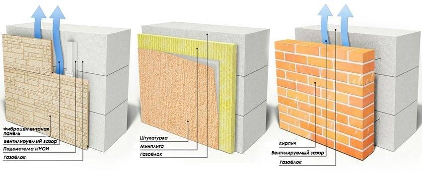 Размеры газобетонных блоков: для строительства дома, несущих, наружных стен
