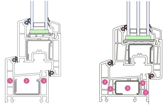 Что лучше двухкамерный стеклопакет или однокамерный энергосберегающий - всё об окнах