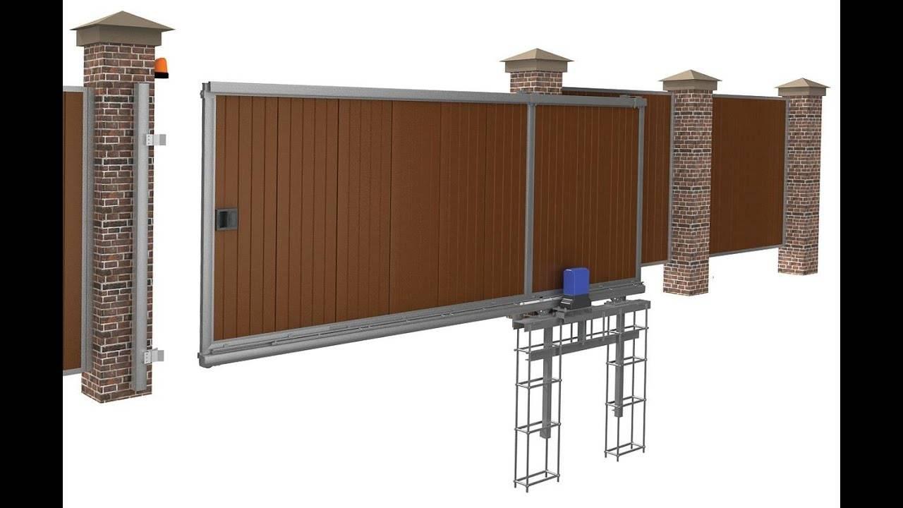Подготовка проема для установки гаражных секционных ворот | alutech.ru