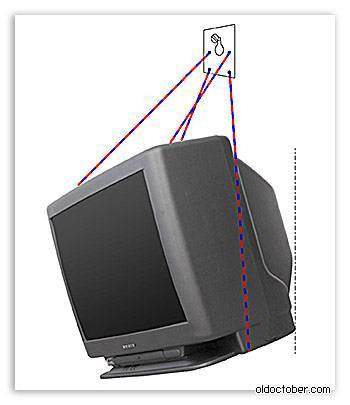 Как правильно повесить телевизор на стену: варианты крепления, высота от пола, стандарт vesa, кронштейн своими руками