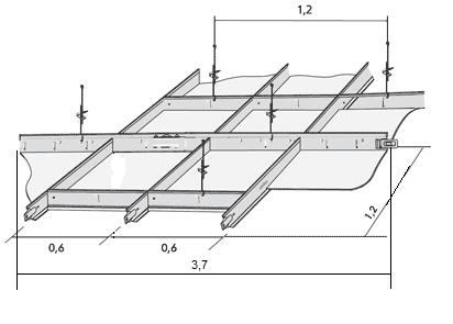 Как сделать расчет потолка армстронг, продумать расход материалов подвесной конструкции