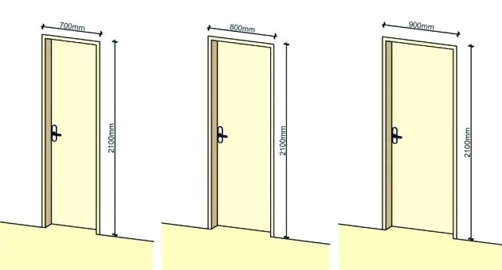 Размеры дверных проемов: стандарты ширины и высоты межкомнатных дверей по госту, особенности установки стандартных полотен