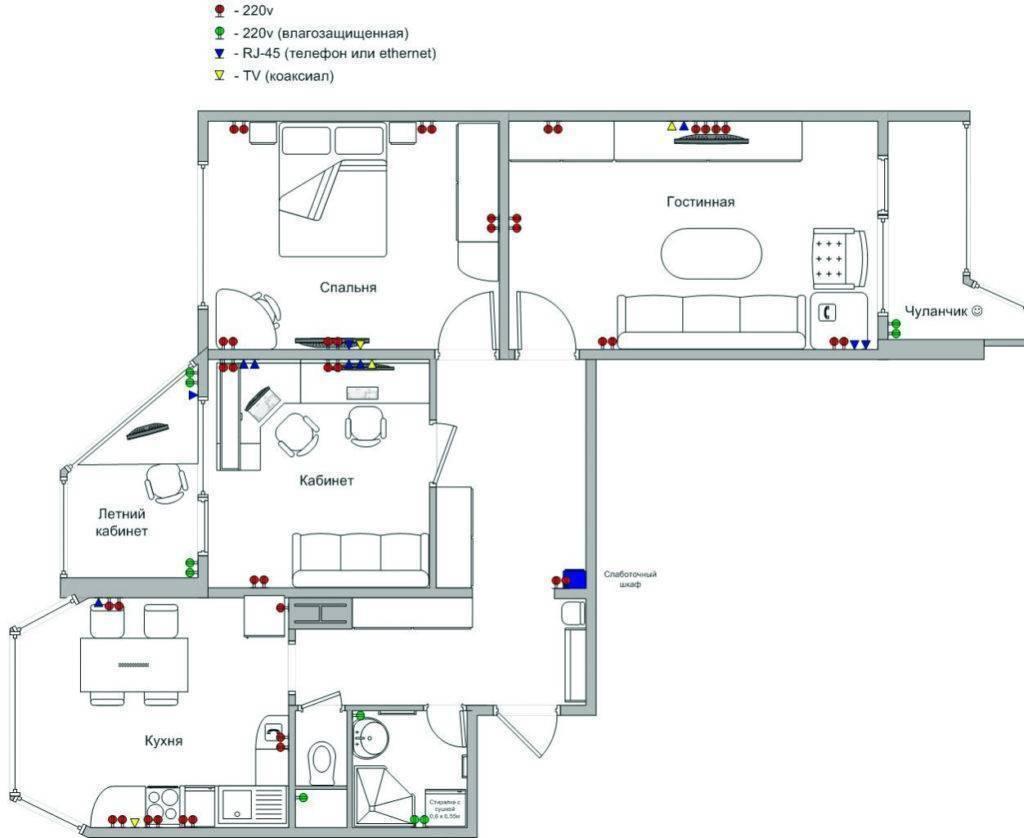 Как составить проект электропроводки в частном доме своими руками