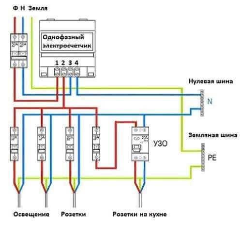 Электросчетчики двухтарифные: как выбрать — узнайте, какой лучше по характеристикам