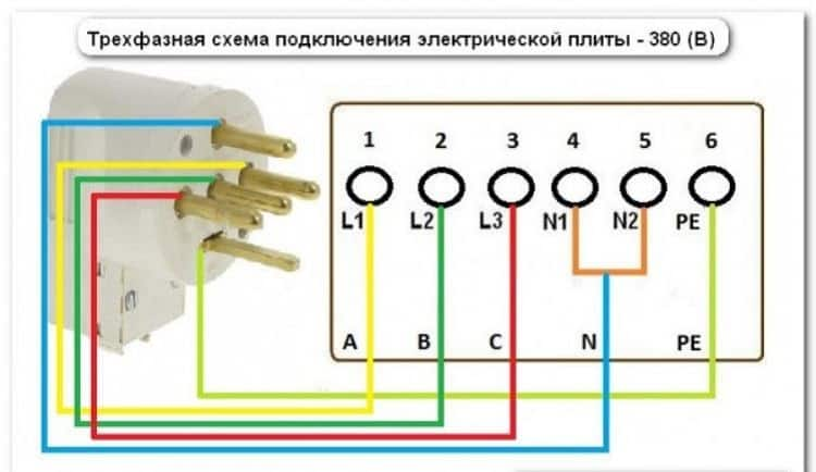 Как самостоятельно подключить электроплиту: через розетку и напрямую