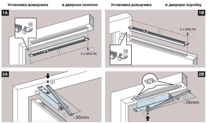 Как отрегулировать доводчик двери: виды доводчиков и их устройство, причины для регулировки, советы по наладке своими руками