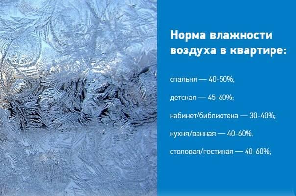 Норма влажности и температуры воздуха в квартире для ребёнка