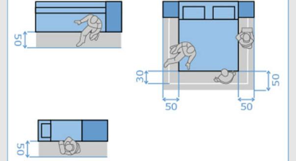 Планировка маленькой спальни: идеи для грамотной организации