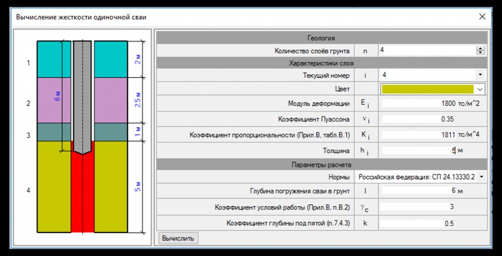 Методика расчета свайного буронабивного фундамента с ростверком