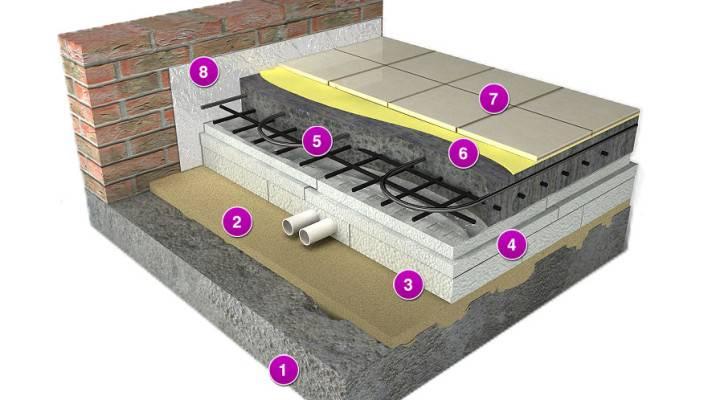 Утепление фундамента дома снаружи пенополистиролом   пошаговая инструкция