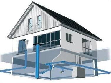 Теплообменники вода воздух