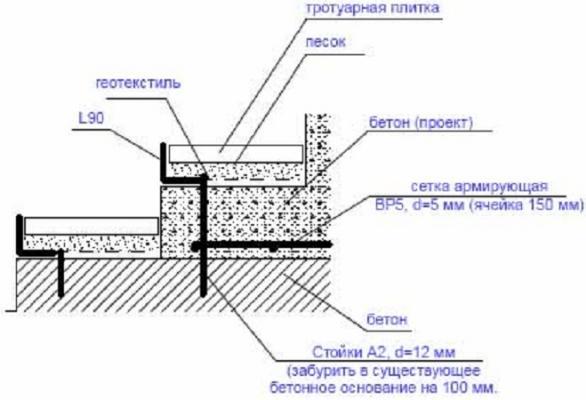 Облицовка ступеней лестницы плиткой: поэтапная укладка