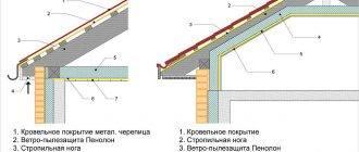 Какую укладывать гидроизоляцию под профнастил на крышу – выбор материала, правила монтажа