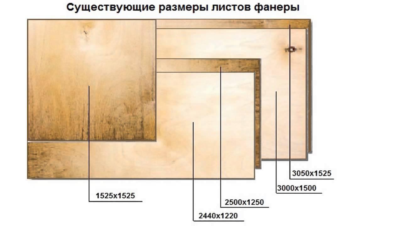 Размер фанеры 18 мм: длина, ширина и толщина