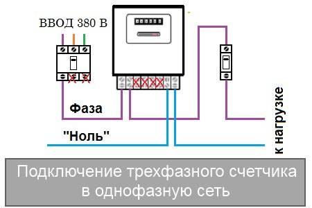 Подключение однофазного электросчетчика: схемы и способы