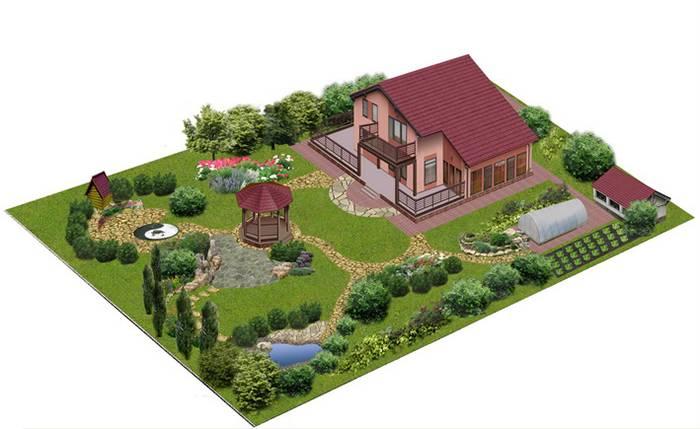 Ландшафтный дизайн участка 30 соток (49 фото): особенности планировки и проект, красивые примеры оформления длинного участка