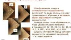 Шкурка шлифовальная нулевка – зернистость наждачной бумаги, виды, маркировка, таблицы — агентство недвижимости люберцы