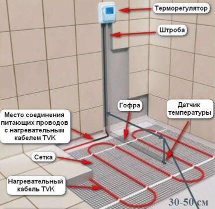 Стоит ли делать теплый пол в ванной комнате? оправдано ли это?
