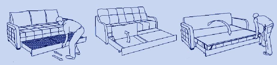 Механизмы раскладки диванов