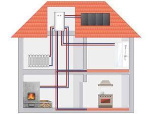 Отопление в частном доме: как правильно сделать своими руками, схемы